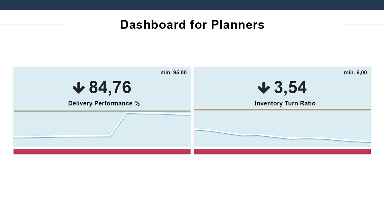 ABC Cloud for planners